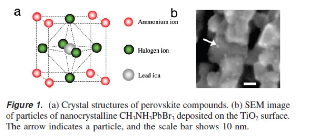 perovskite-crystal-structures